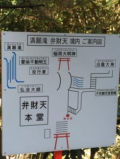 満願滝弁財天 境内案内図