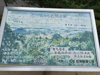 花山院からの眺望図